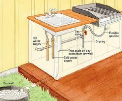 outdoor kitchen sinks ideas outdoor kitchen sink lightandwiregallery com