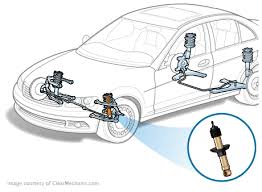 Brake Cost Estimate by Mazda Mazda3 Front Strut Replacement Cost Estimate