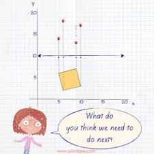reflective symmetry table mat poster for ks2 children join www