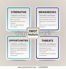 swot analysis template puzzle brain design stock vector 470345810