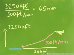 how to calculate aircraft descent rate 5 steps with pictures
