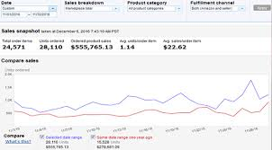 amazon black friday sourcing guide amazon wholesale selling expert tips and advice