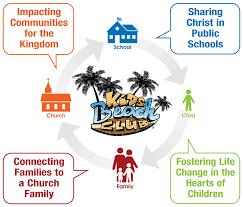 Connect Country Club Christian Church Kids Christ Church Orlando