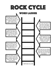 viewing 1 20 of 23691 results for word ladders 2