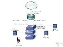 Home Lab Network Design Building Small Office Network Part1 Network Design Youtube