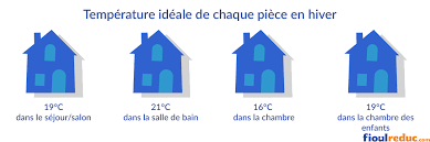 taux d humidité chambre taux d humidite ideal maison cool taux d humidite ideal dans une
