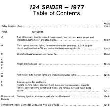 fiat 124 spider la bella macchina on repeated request