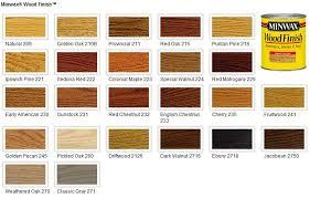 great wood floor finish options products danzco hardwood floors