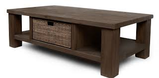 table coffee tables buying guide jitco furniture