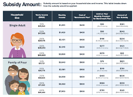 Estimate Income Tax 2015 by Subsidy Calculator Are You Eligible For A Subsidy Ehealth