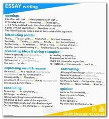 essay structure for ielts essay essaytips imaginary stories to write academic writing ielts