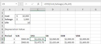 Ads Depreciation Table Depreciation In Excel Easy Excel Tutorial