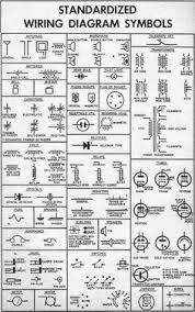 types of wires used in electrical wiring electrical wire size table wire the smaller the
