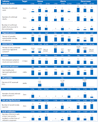 ebola situation report 18 february 2015 ebola