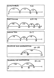 Multiplying Fractions By Whole Numbers Worksheets Number