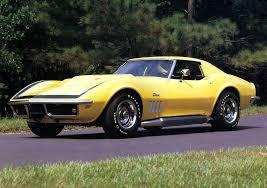 rarest corvette corvettes corvette gold