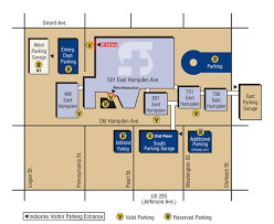 parking information swedish medical center