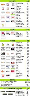 chaine tv cuisine cuisine tv numericable cuisine tv numericable with cuisine tv