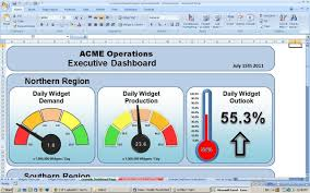 Free Excel Dashboard Templates An Excel Dashboard Tutorial 1 Copying Widgets