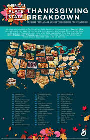map shows favorite thanksgiving foods in every state thrillist