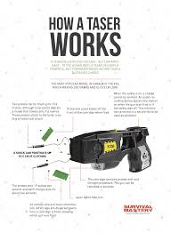 wiring diagrams for stun gun flashlight stun gun troubleshooting