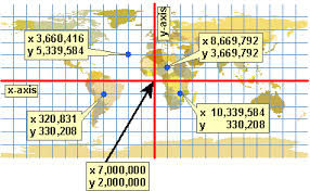 map using coordinates 06 projected coordinate systems