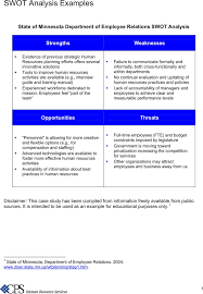 swot analysis example template free download speedy template