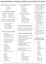 brilliant ideas of dbt worksheets for teenagers in reference