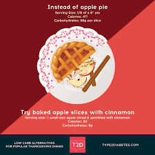 t2d thanksgiving alternatives pie jpg