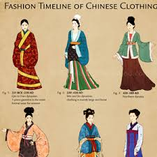 evolution of chinese women u0027s clothing the world of chinese