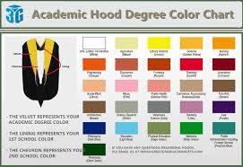 academic hoods master custom 3g graduation shop