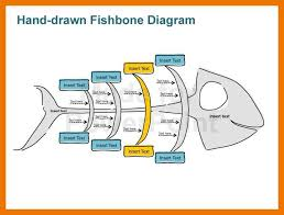 8 lab diagram fishbone template apa date format