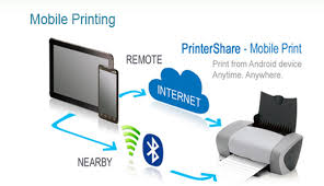 how to print on android print from android phone to any wireless printer