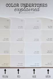 white paint colors 5 favorites for shiplap best white paint