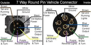 wiring diagram 7 way trailer connector wiring diagram 4 flat