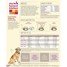 Healthy Kitchen Dog Food by The Honest Kitchen Verve Beef U0026 Whole Grain Dehydrated Dog Food 10 Lb