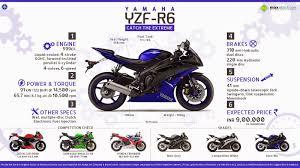 yamaha yzf r6 bikerz club
