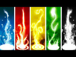 powerful mantras for five elements water earth air