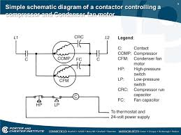 basic electrical contactors ppt download