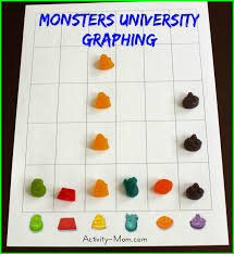 the activity mom monsters university graphing printable
