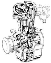 motorcycle engine diagram motorcycle wiring diagrams instruction