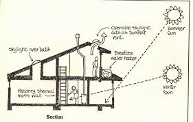 46 beautiful photos of passive solar house plans house and floor
