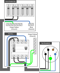 3 phase wiring color code wiring diagram components