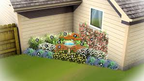 Small Garden Plants Ideas Central Midwest Gardening Corner Garden Plan
