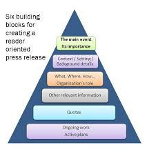 a simple press release structure