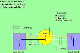 illuminated 3 way switch wiring diagram variations 3 way dimmer