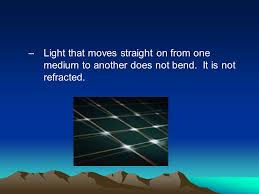 Light Is Not Refracted When It Is Light Chapter Ppt Download