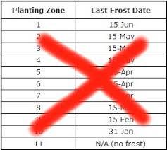 Gardening Zone By Zip Code - planting zones u0026 last frost date your growing season