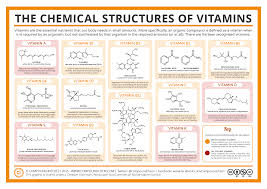 ever looked at a pill and see chemical structures here are the
