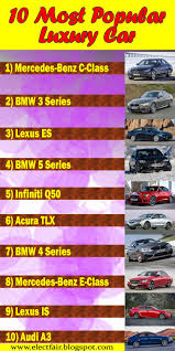 best 20 car price guide ideas on pinterest used engines for